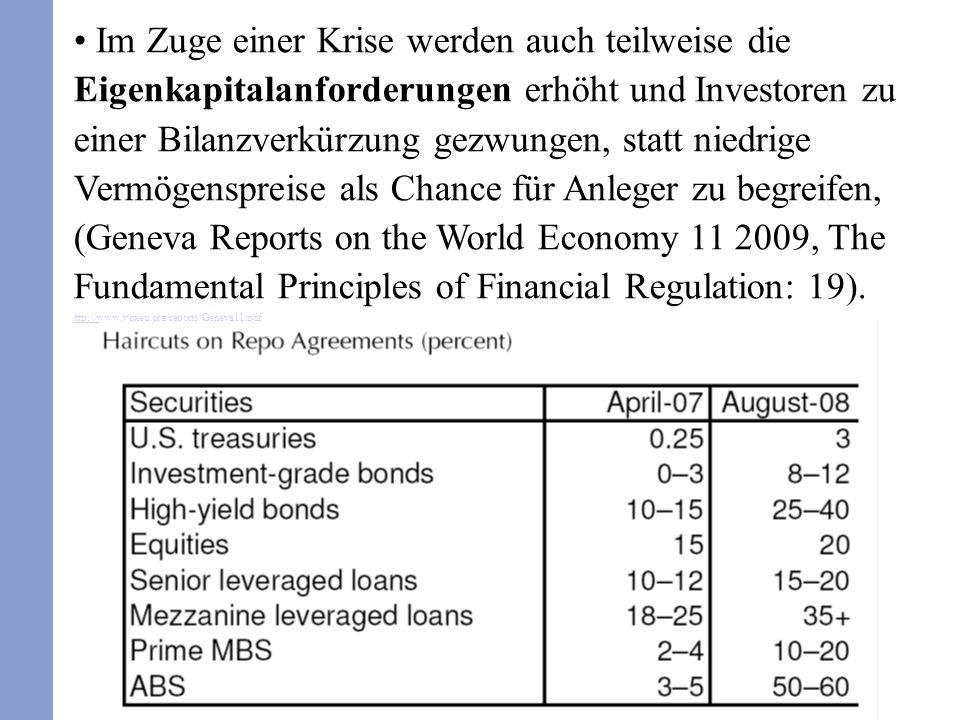 Im Zuge einer Krise werden auch teilweise die Eigenkapitalanforderungen erhöht und Investoren zu einer Bilanzverkürzung gezwungen, statt niedrige Verm