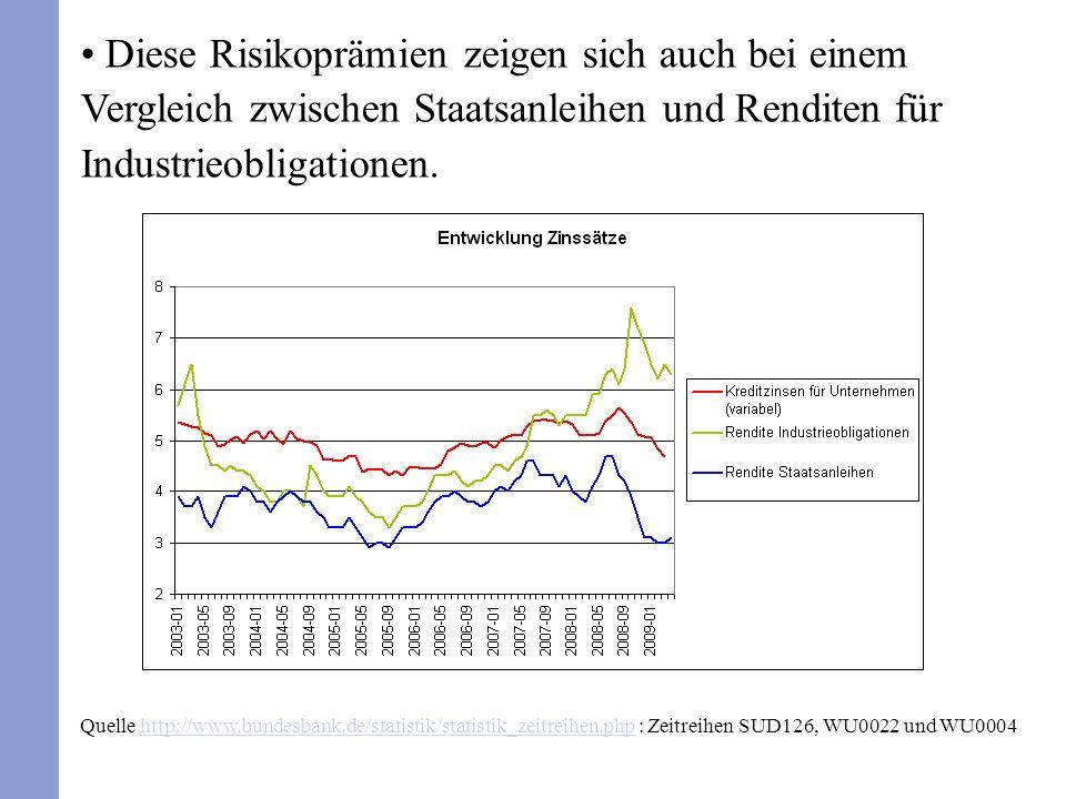 Diese Risikoprämien zeigen sich auch bei einem Vergleich zwischen Staatsanleihen und Renditen für Industrieobligationen. Quelle http://www.bundesbank.