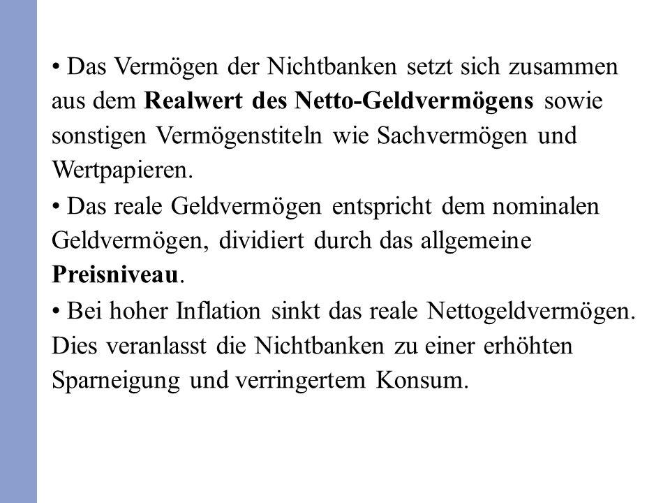 Das Vermögen der Nichtbanken setzt sich zusammen aus dem Realwert des Netto-Geldvermögens sowie sonstigen Vermögenstiteln wie Sachvermögen und Wertpap