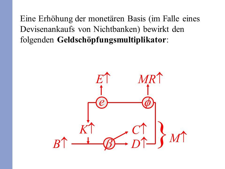 Eine Erhöhung der monetären Basis (im Falle eines Devisenankaufs von Nichtbanken) bewirkt den folgenden Geldschöpfungsmultiplikator: B K D } M MR C e