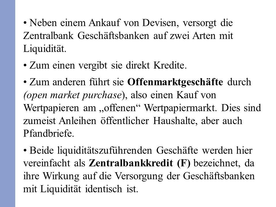 Neben einem Ankauf von Devisen, versorgt die Zentralbank Geschäftsbanken auf zwei Arten mit Liquidität. Zum einen vergibt sie direkt Kredite. Zum ande