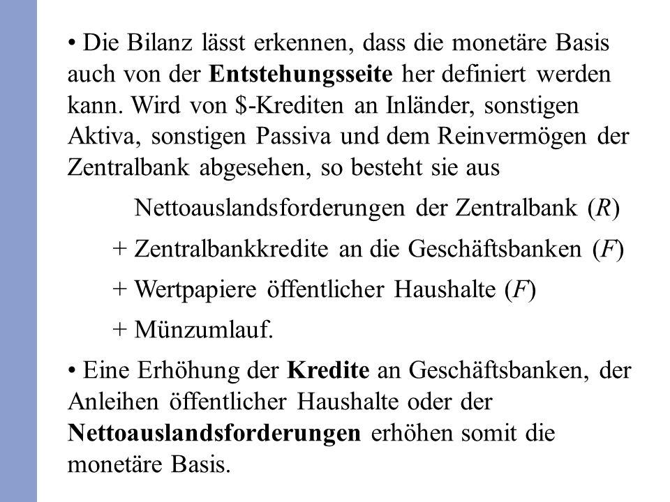 Die Bilanz lässt erkennen, dass die monetäre Basis auch von der Entstehungsseite her definiert werden kann. Wird von $-Krediten an Inländer, sonstigen