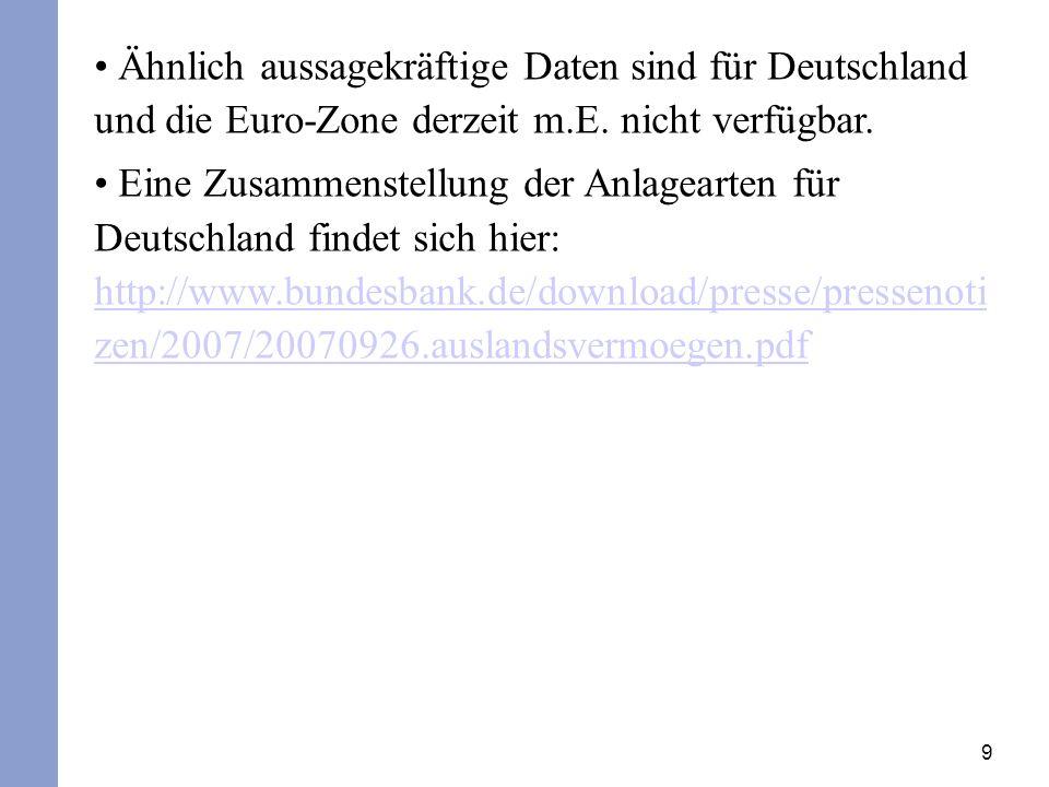 9 Ähnlich aussagekräftige Daten sind für Deutschland und die Euro-Zone derzeit m.E.
