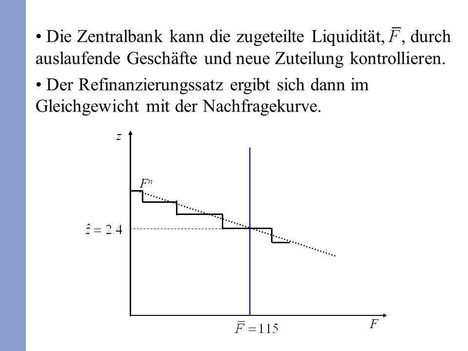Die Zentralbank kann die zugeteilte Liquidität,, durch auslaufende Geschäfte und neue Zuteilung kontrollieren. Der Refinanzierungssatz ergibt sich dan