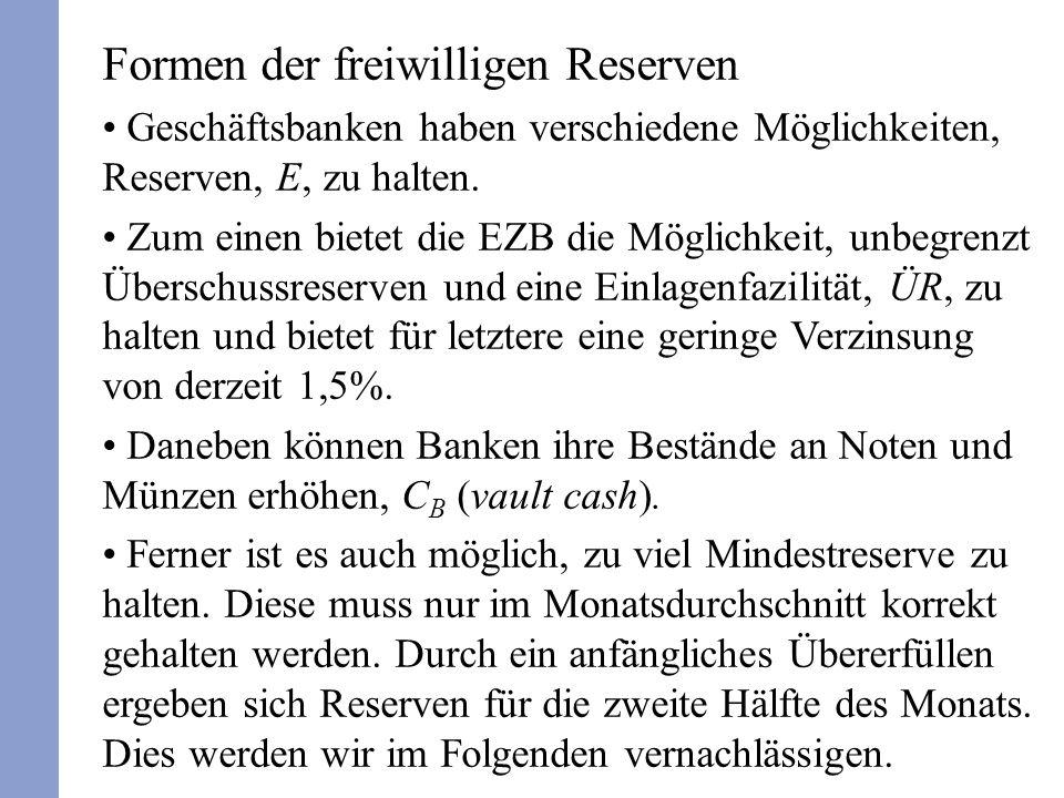 Formen der freiwilligen Reserven Geschäftsbanken haben verschiedene Möglichkeiten, Reserven, E, zu halten. Zum einen bietet die EZB die Möglichkeit, u