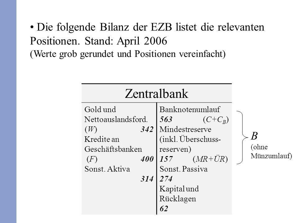Die folgende Bilanz der EZB listet die relevanten Positionen. Stand: April 2006 (Werte grob gerundet und Positionen vereinfacht) Zentralbank Gold und