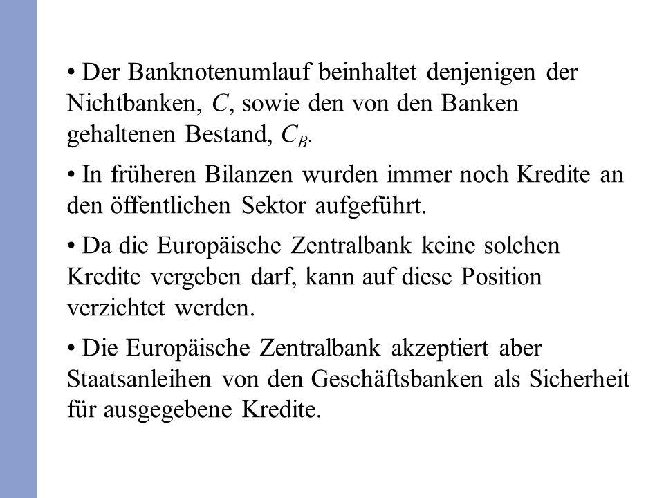 Der Banknotenumlauf beinhaltet denjenigen der Nichtbanken, C, sowie den von den Banken gehaltenen Bestand, C B. In früheren Bilanzen wurden immer noch