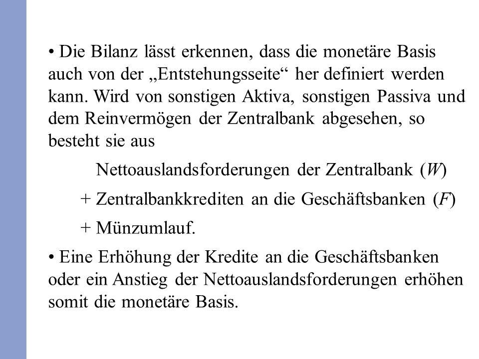 Die Bilanz lässt erkennen, dass die monetäre Basis auch von der Entstehungsseite her definiert werden kann. Wird von sonstigen Aktiva, sonstigen Passi
