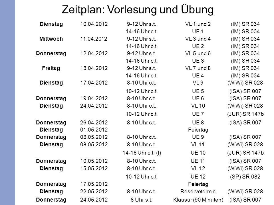 Zeitplan: Vorlesung und Übung Dienstag10.04.20129-12 Uhr s.t.VL 1 und 2(IM) SR 034 14-16 Uhr c.t.UE 1(IM) SR 034 Mittwoch11.04.20129-12 Uhr s.t.VL 3 und 4(IM) SR 034 14-16 Uhr c.t.UE 2(IM) SR 034 Donnerstag12.04.20129-12 Uhr s.t.VL 5 und 6(IM) SR 034 14-16 Uhr c.t.UE 3(IM) SR 034 Freitag13.04.20129-12 Uhr s.t.VL 7 und 8(IM) SR 034 14-16 Uhr c.t.UE 4(IM) SR 034 Dienstag17.04.20128-10 Uhr c.t.VL 9(WiWi) SR 028 10-12 Uhr c.t.UE 5(ISA) SR 007 Donnerstag19.04.20128-10 Uhr c.t.UE 6(ISA) SR 007 Dienstag24.04.20128-10 Uhr c.t.VL 10(WiWi) SR 028 10-12 Uhr c.t.UE 7(JUR) SR 147b Donnerstag26.04.20128-10 Uhr c.t.UE 8(ISA) SR 007 Dienstag01.05.2012Feiertag Donnerstag03.05.20128-10 Uhr c.t.UE 9(ISA) SR 007 Dienstag08.05.20128-10 Uhr c.t.VL 11(WiWi) SR 028 14-16 Uhr c.t.