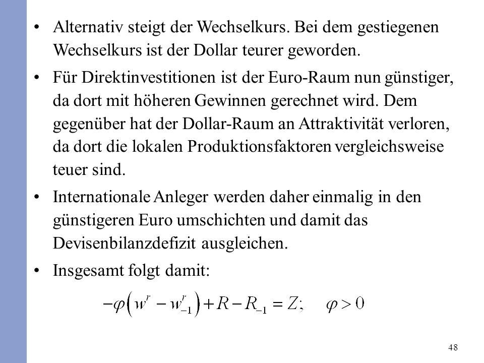 48 Alternativ steigt der Wechselkurs. Bei dem gestiegenen Wechselkurs ist der Dollar teurer geworden. Für Direktinvestitionen ist der Euro-Raum nun gü