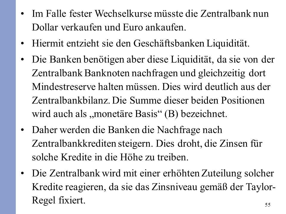 55 Im Falle fester Wechselkurse müsste die Zentralbank nun Dollar verkaufen und Euro ankaufen. Hiermit entzieht sie den Geschäftsbanken Liquidität. Di