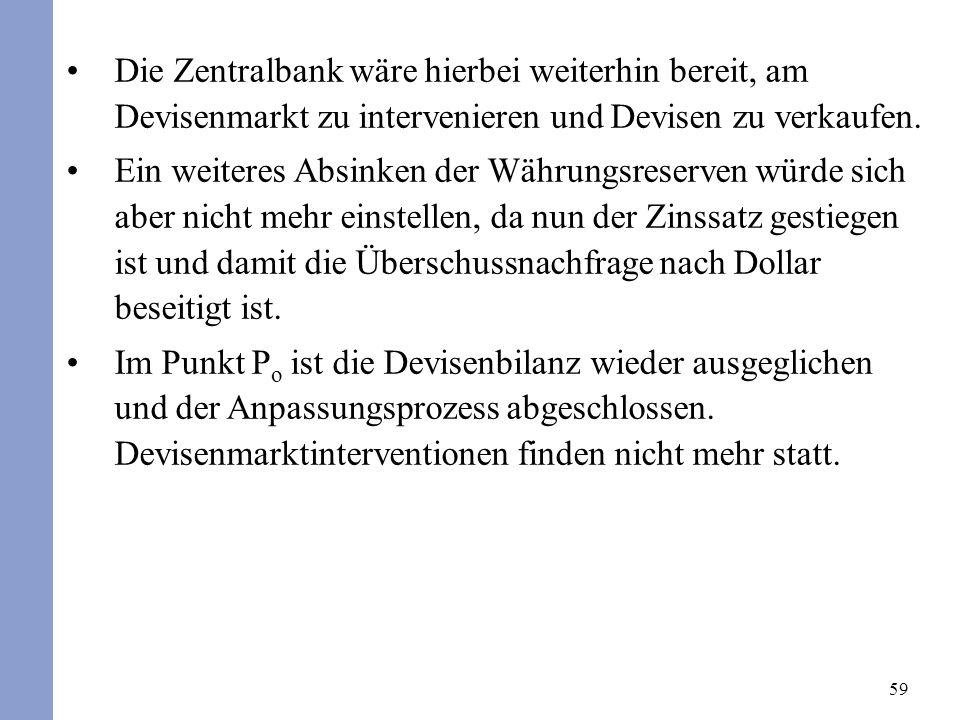 59 Die Zentralbank wäre hierbei weiterhin bereit, am Devisenmarkt zu intervenieren und Devisen zu verkaufen. Ein weiteres Absinken der Währungsreserve