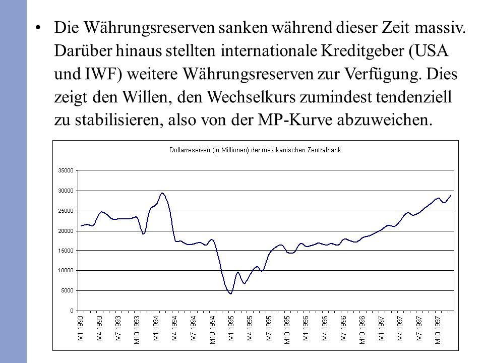 84 Die Währungsreserven sanken während dieser Zeit massiv. Darüber hinaus stellten internationale Kreditgeber (USA und IWF) weitere Währungsreserven z