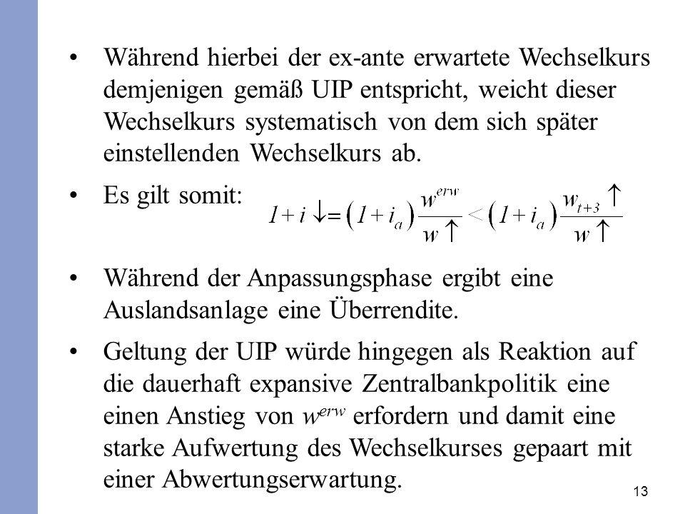 13 Während hierbei der ex-ante erwartete Wechselkurs demjenigen gemäß UIP entspricht, weicht dieser Wechselkurs systematisch von dem sich später einst