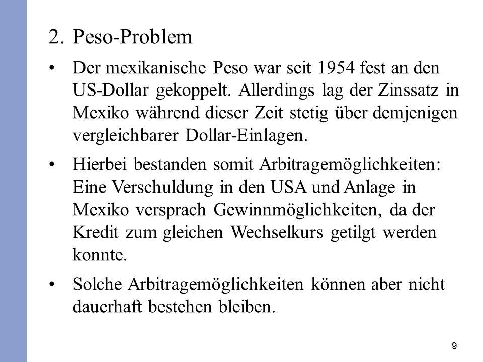 9 2.Peso-Problem Der mexikanische Peso war seit 1954 fest an den US-Dollar gekoppelt. Allerdings lag der Zinssatz in Mexiko während dieser Zeit stetig