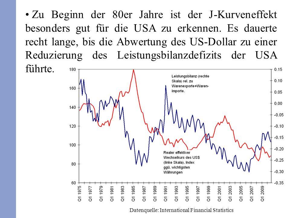 191 Zu Beginn der 80er Jahre ist der J-Kurveneffekt besonders gut für die USA zu erkennen. Es dauerte recht lange, bis die Abwertung des US-Dollar zu