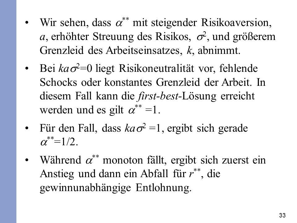 33 Wir sehen, dass ** mit steigender Risikoaversion, a, erhöhter Streuung des Risikos, 2, und größerem Grenzleid des Arbeitseinsatzes, k, abnimmt.