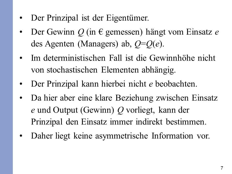 28 Ableitung nach erbringt als Bedingung erster Ordnung: /k- /k -a 2 =0.