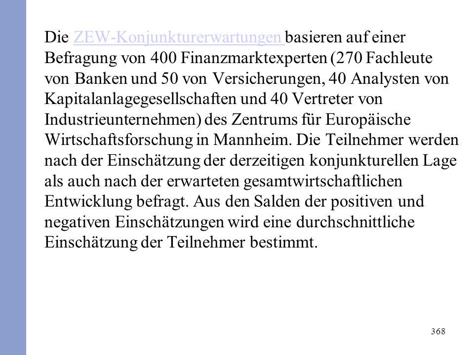 368 Die ZEW-Konjunkturerwartungen basieren auf einer Befragung von 400 Finanzmarktexperten (270 Fachleute von Banken und 50 von Versicherungen, 40 Analysten von Kapitalanlagegesellschaften und 40 Vertreter von Industrieunternehmen) des Zentrums für Europäische Wirtschaftsforschung in Mannheim.