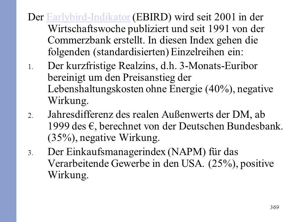 369 Der Earlybird-Indikator (EBIRD) wird seit 2001 in der Wirtschaftswoche publiziert und seit 1991 von der Commerzbank erstellt.
