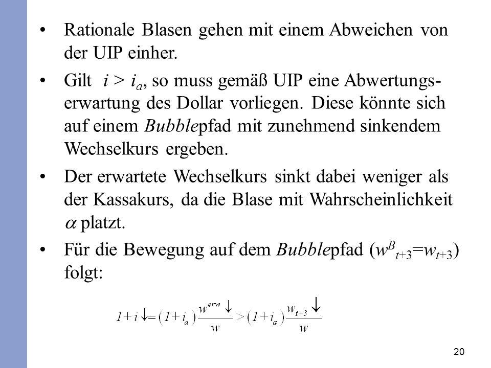 20 Rationale Blasen gehen mit einem Abweichen von der UIP einher.