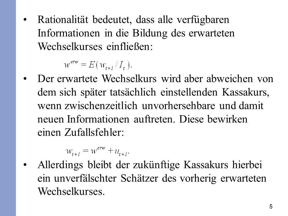 26 5.Endogenität Der Zinssatz ist, entgegen der Schätzgleichung, evtl.