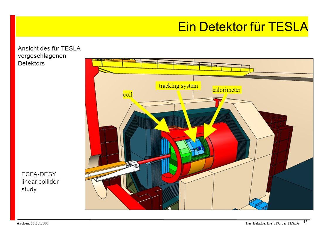 Ties Behnke: Die TPC bei TESLA Aachen, 11.12.2001 13 Ein Detektor für TESLA Ansicht des für TESLA vorgeschlagenen Detektors tracking system coil calorimeter ECFA-DESY linear collider study