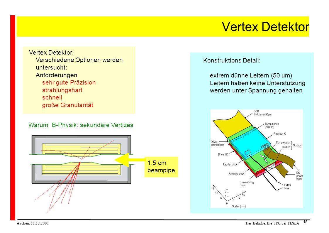 Ties Behnke: Die TPC bei TESLA Aachen, 11.12.2001 18 Vertex Detektor Vertex Detektor: Verschiedene Optionen werden untersucht: Anforderungen sehr gute Präzision strahlungshart schnell große Granularität Warum: B-Physik: sekundäre Vertizes Konstruktions Detail: extrem dünne Leitern (50 um) Leitern haben keine Unterstützung werden unter Spannung gehalten 1.5 cm beampipe