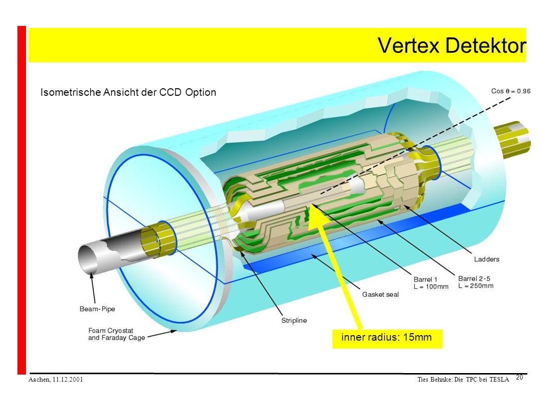 Ties Behnke: Die TPC bei TESLA Aachen, 11.12.2001 20 Vertex Detektor Isometrische Ansicht der CCD Option inner radius: 15mm