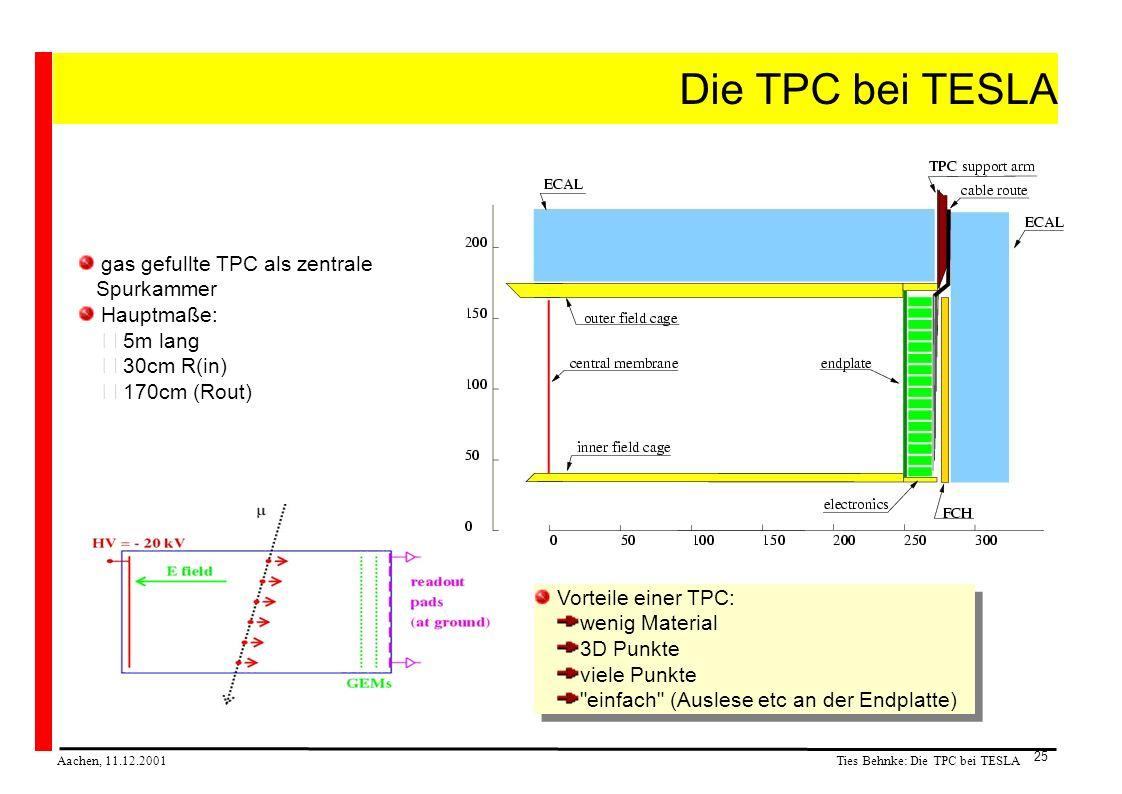 Ties Behnke: Die TPC bei TESLA Aachen, 11.12.2001 25 Die TPC bei TESLA gas gefullte TPC als zentrale Spurkammer Hauptmaße: 5m lang 30cm R(in) 170cm (Rout) Vorteile einer TPC: wenig Material 3D Punkte viele Punkte einfach (Auslese etc an der Endplatte) Vorteile einer TPC: wenig Material 3D Punkte viele Punkte einfach (Auslese etc an der Endplatte)