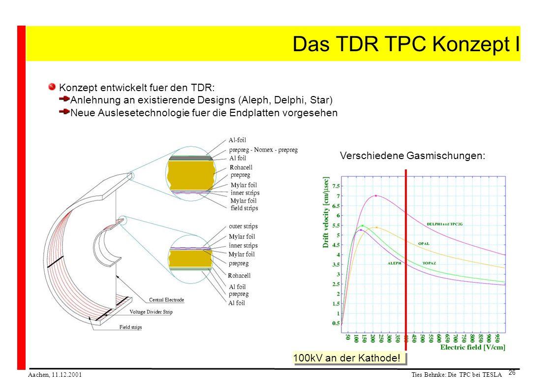 Ties Behnke: Die TPC bei TESLA Aachen, 11.12.2001 26 Das TDR TPC Konzept I Konzept entwickelt fuer den TDR: Anlehnung an existierende Designs (Aleph, Delphi, Star) Neue Auslesetechnologie fuer die Endplatten vorgesehen Verschiedene Gasmischungen: 100kV an der Kathode!