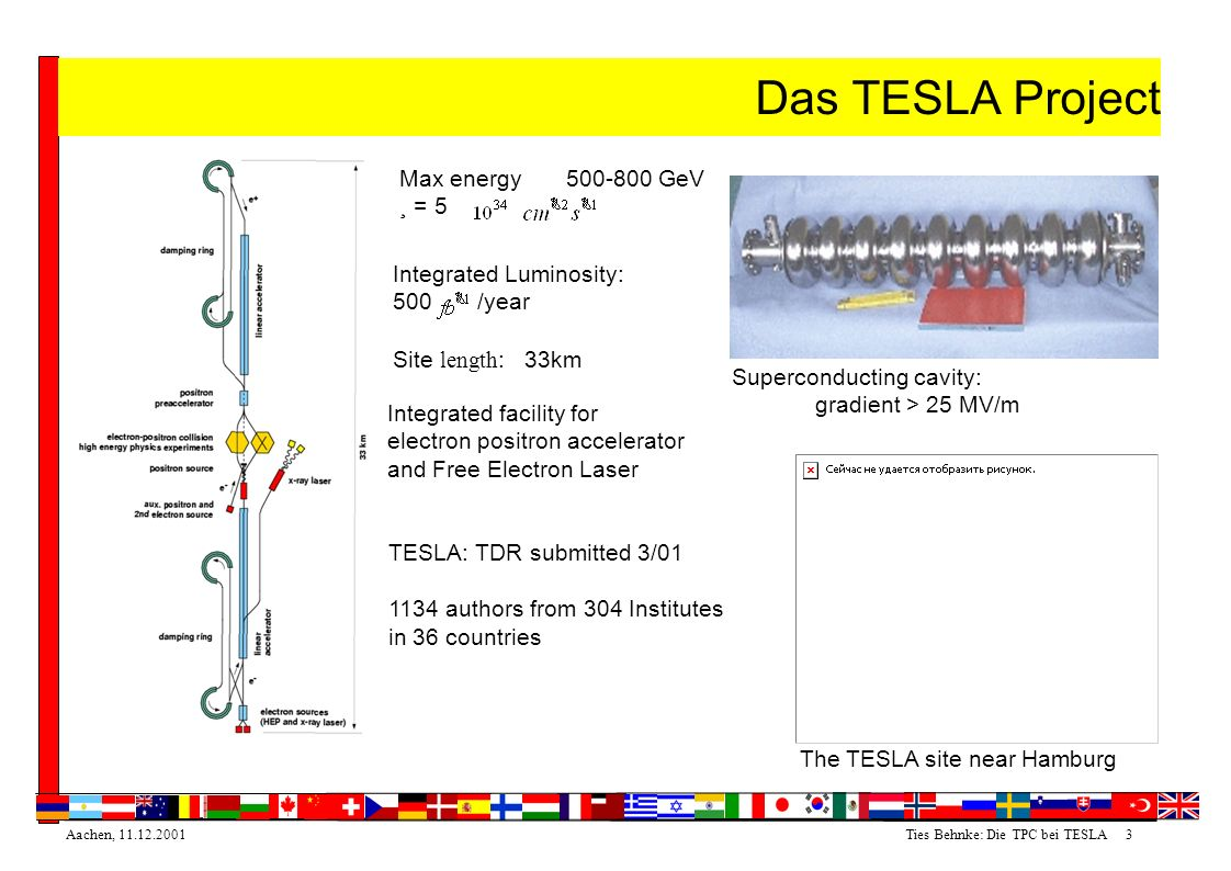 Ties Behnke: Die TPC bei TESLA3Aachen, 11.12.2001 Das TESLA Project Superconducting cavity: gradient > 25 MV/m The TESLA site near Hamburg Max energy500-800 GeV ¸ = 5 Site length : 33km Integrated Luminosity: 500 /year Integrated facility for electron positron accelerator and Free Electron Laser TESLA: TDR submitted 3/01 1134 authors from 304 Institutes in 36 countries