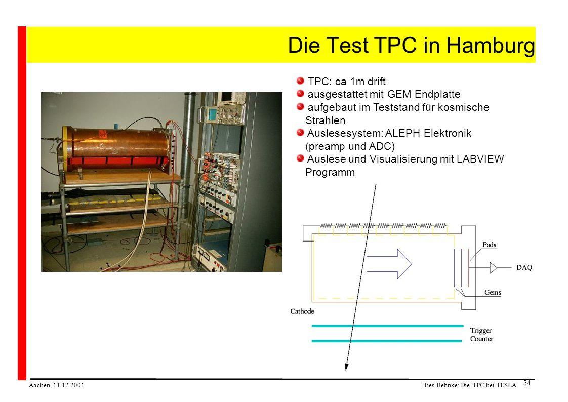 Ties Behnke: Die TPC bei TESLA Aachen, 11.12.2001 34 Die Test TPC in Hamburg TPC: ca 1m drift ausgestattet mit GEM Endplatte aufgebaut im Teststand für kosmische Strahlen Auslesesystem: ALEPH Elektronik (preamp und ADC) Auslese und Visualisierung mit LABVIEW Programm