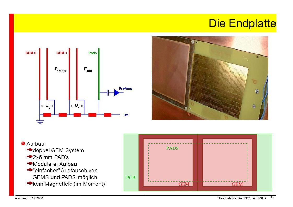 Ties Behnke: Die TPC bei TESLA Aachen, 11.12.2001 35 Die Endplatte Aufbau: doppel GEM System 2x6 mm PAD s Modularer Aufbau einfacher Austausch von GEMS und PADS möglich kein Magnetfeld (im Moment)