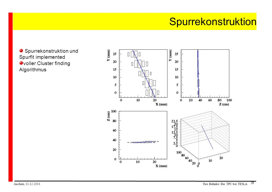 Ties Behnke: Die TPC bei TESLA Aachen, 11.12.2001 38 Spurrekonstruktion Spurrekonstruktion und Spurfit implemented voller Cluster finding Algorithmus