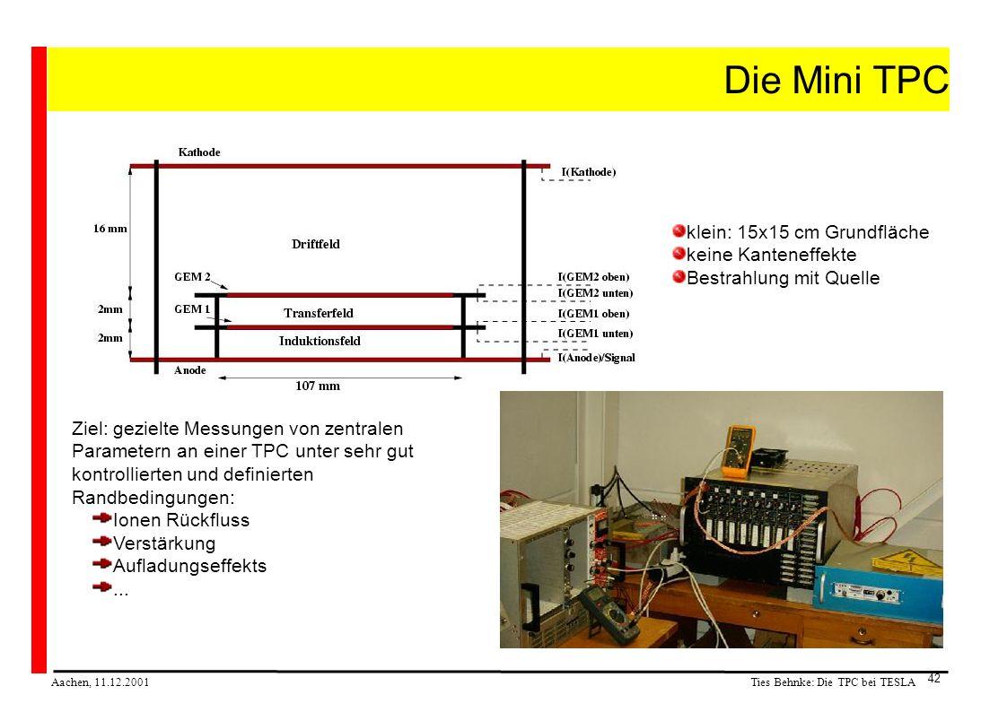 Ties Behnke: Die TPC bei TESLA Aachen, 11.12.2001 42 Die Mini TPC Ziel: gezielte Messungen von zentralen Parametern an einer TPC unter sehr gut kontrollierten und definierten Randbedingungen: Ionen Rückfluss Verstärkung Aufladungseffekts...