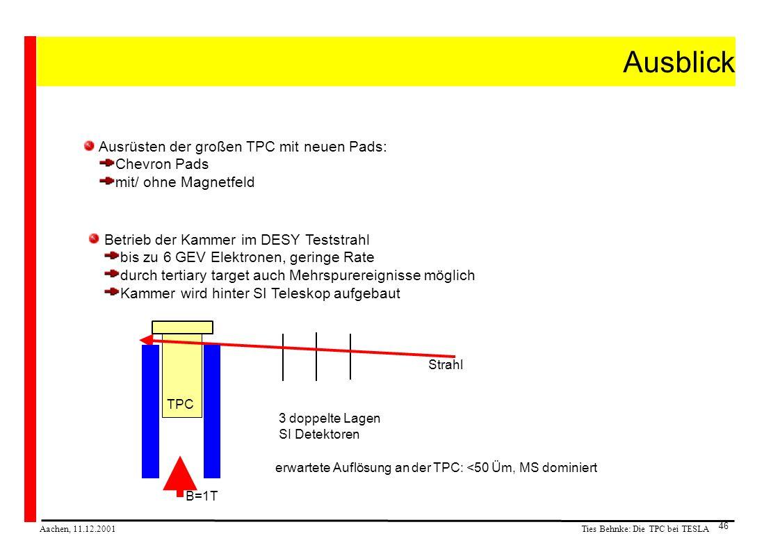 Ties Behnke: Die TPC bei TESLA Aachen, 11.12.2001 46 Ausblick Ausrüsten der großen TPC mit neuen Pads: Chevron Pads mit/ ohne Magnetfeld Betrieb der Kammer im DESY Teststrahl bis zu 6 GEV Elektronen, geringe Rate durch tertiary target auch Mehrspurereignisse möglich Kammer wird hinter SI Teleskop aufgebaut TPC 3 doppelte Lagen SI Detektoren Strahl erwartete Auflösung an der TPC: <50 Üm, MS dominiert B=1T