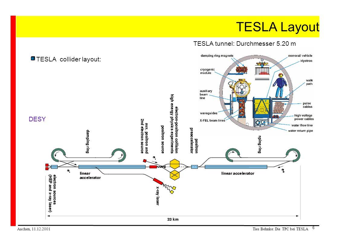 Ties Behnke: Die TPC bei TESLA Aachen, 11.12.2001 6 TESLA Layout TESLA collider layout: DESY Westerhorn TESLA tunnel: Durchmesser 5.20 m