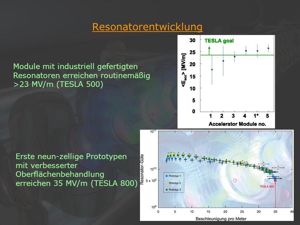 11Klaus Desch, Der Elektron-Positron-Linearcollider TESLA, 22/11/2002 Resonatorentwicklung Module mit industriell gefertigten Resonatoren erreichen ro