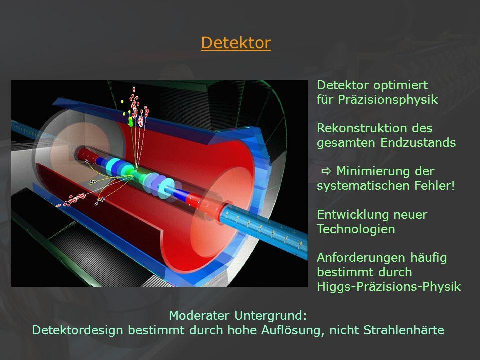 13Klaus Desch, Der Elektron-Positron-Linearcollider TESLA, 22/11/2002 Detektor Detektor optimiert für Präzisionsphysik Rekonstruktion des gesamten End