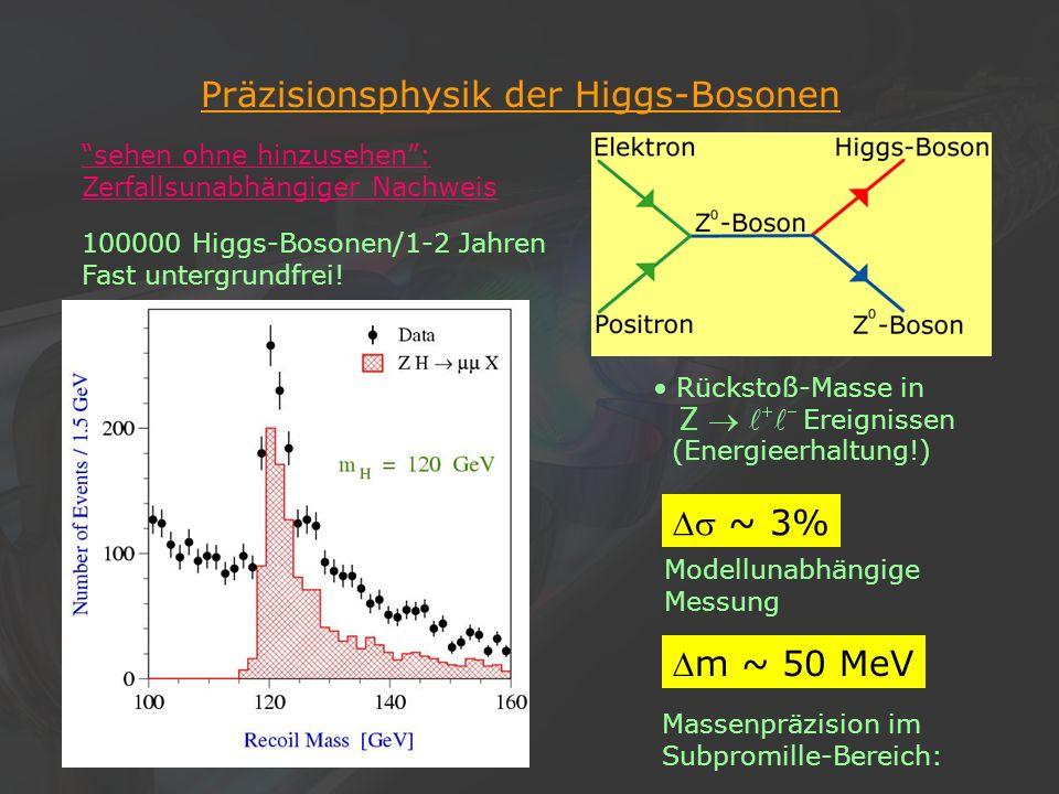 17Klaus Desch, Der Elektron-Positron-Linearcollider TESLA, 22/11/2002 Präzisionsphysik der Higgs-Bosonen sehen ohne hinzusehen: Zerfallsunabhängiger N