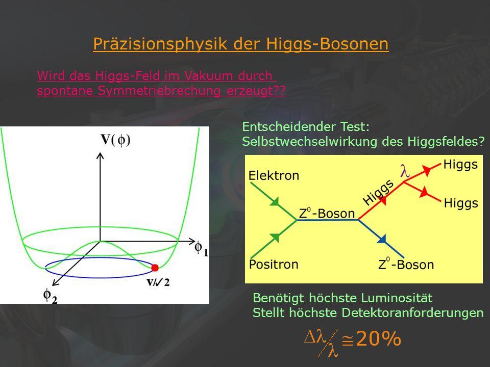 20Klaus Desch, Der Elektron-Positron-Linearcollider TESLA, 22/11/2002 Präzisionsphysik der Higgs-Bosonen Wird das Higgs-Feld im Vakuum durch spontane