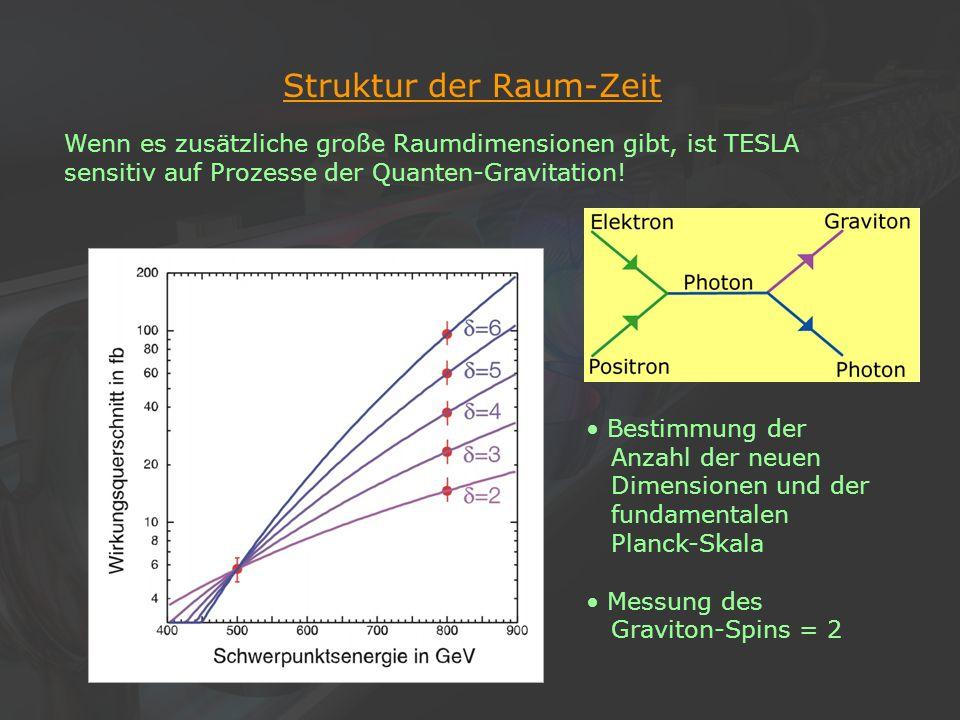25Klaus Desch, Der Elektron-Positron-Linearcollider TESLA, 22/11/2002 Struktur der Raum-Zeit Wenn es zusätzliche große Raumdimensionen gibt, ist TESLA