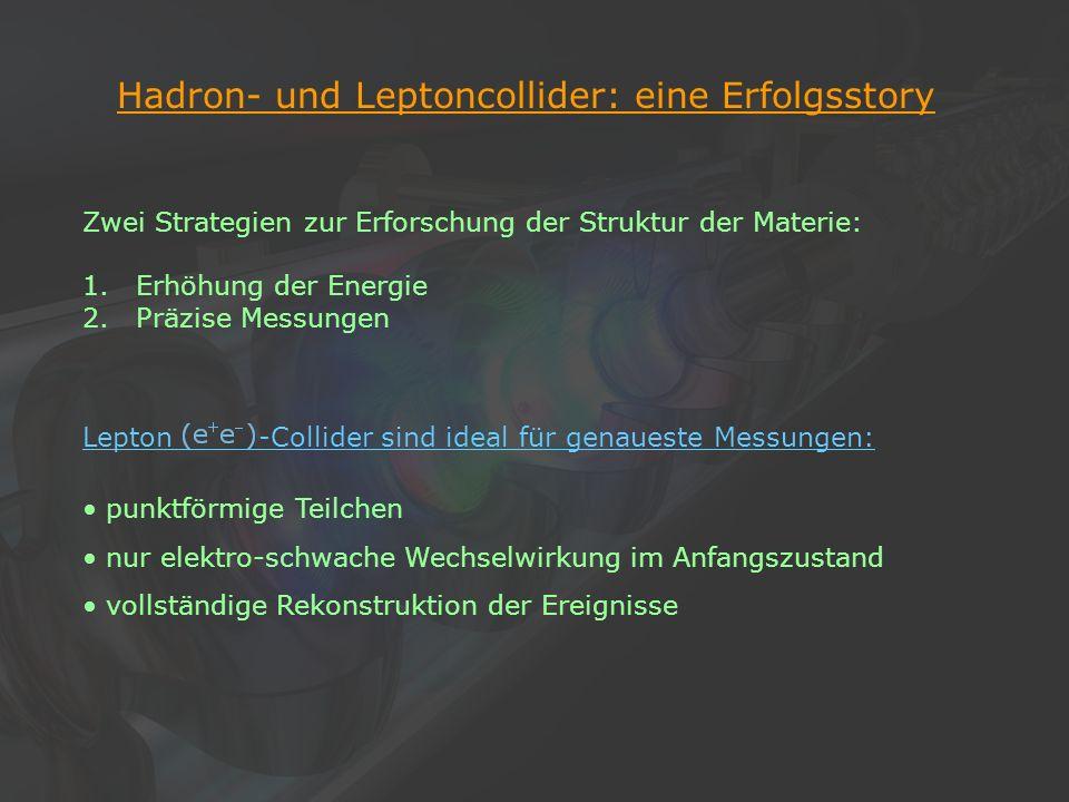 4Klaus Desch, Der Elektron-Positron-Linearcollider TESLA, 22/11/2002 Hadron- und Leptoncollider: eine Erfolgsstory Tevatron (1.8 TeV) und LEP (90-200 GeV) haben sich ideal ergänzt Etablierung des Standardmodells Beispiel: top-Quark LEP+SLD: Massenvorhersage durch Präzision Tevatron: Entdeckung LEP+Tevatron: Vorhersage der Higgs-Masse im SM Durch die Ergebnisse von LEP/SLD und Tevatron sind wir jetzt in der Lage den nächsten großen Schritt zu gehen!