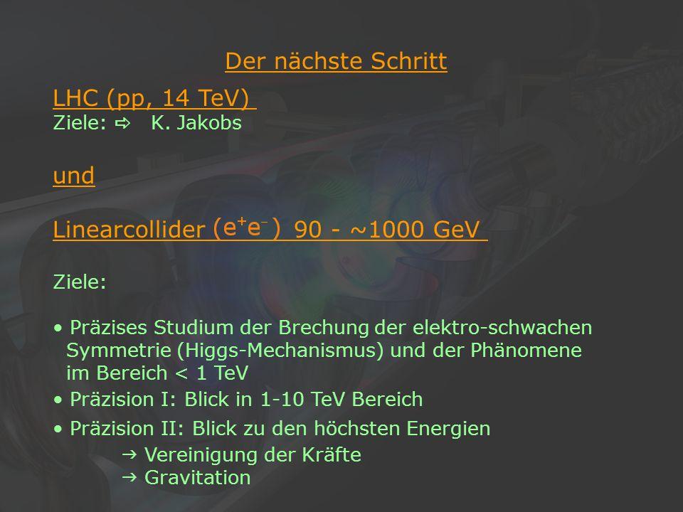 26Klaus Desch, Der Elektron-Positron-Linearcollider TESLA, 22/11/2002 Zusammenfassung + Schlussfolgerung LHC und Elektron-Positron-Linearcollider ergänzen sich ideal TESLA+LHC liefern den nächsten großen Schritt im Verständnis der fundamentalen Teilchen und Kräfte Zentrale Fragen: Higgs – Vereinheitlichung der Kräfte – Struktur der Raumzeit Hohe Präzision ist der Schlüssel, der einen Blick zu Energieskalen erlaubt, die zusammen mit der Kosmologie das Verständnis der Entstehung des Universums entscheidend beeinflussen können TESLA: Linearcollider hat technologische Reife erreicht!