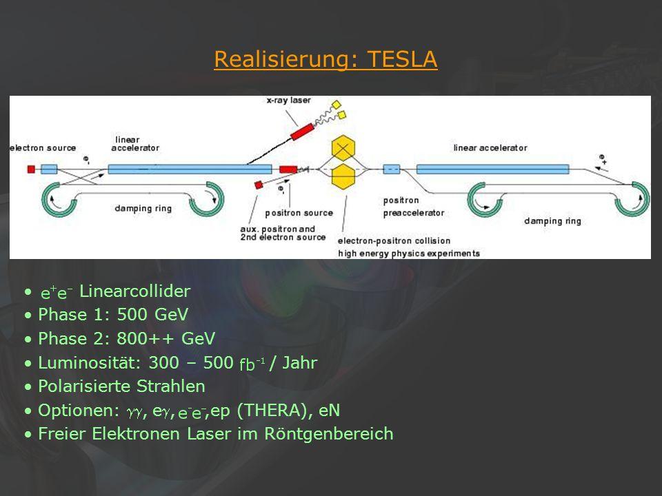 7Klaus Desch, Der Elektron-Positron-Linearcollider TESLA, 22/11/2002 Realisierung: TESLA Linearcollider Phase 1: 500 GeV Phase 2: 800++ GeV Luminositä