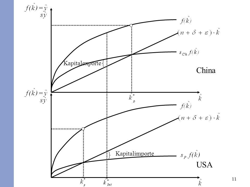 11 China USA Kapitalimporte Kapitalexporte