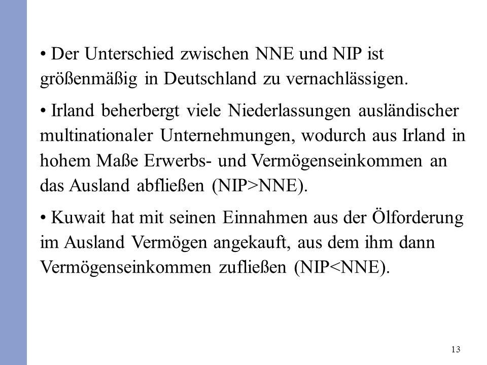 13 Der Unterschied zwischen NNE und NIP ist größenmäßig in Deutschland zu vernachlässigen. Irland beherbergt viele Niederlassungen ausländischer multi
