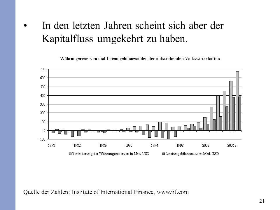 21 In den letzten Jahren scheint sich aber der Kapitalfluss umgekehrt zu haben.