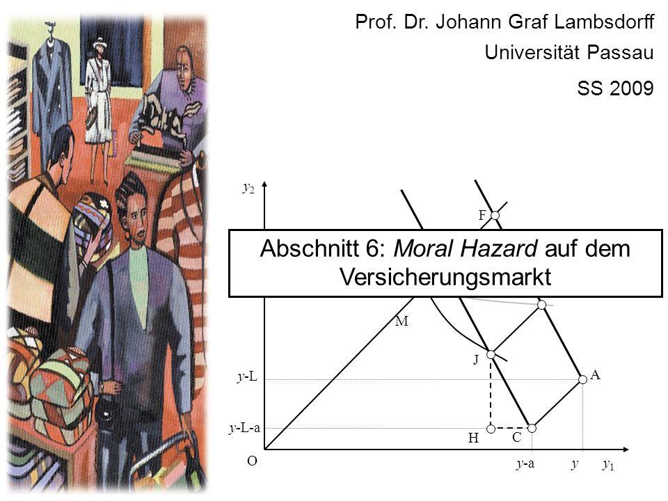 y2y2 y1y1 O E y C y-a y-L y-L-a A K F J M H Prof. Dr. Johann Graf Lambsdorff Universität Passau SS 2009 Abschnitt 6: Moral Hazard auf dem Versicherung